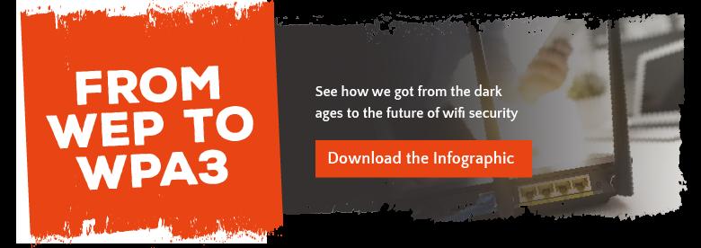 Future of WiFi Security